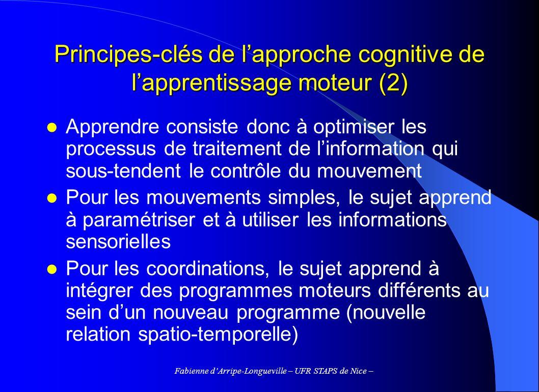Fabienne dArripe-Longueville – UFR STAPS de Nice – Principes-clés de lapproche cognitive de lapprentissage moteur (2) Apprendre consiste donc à optimi