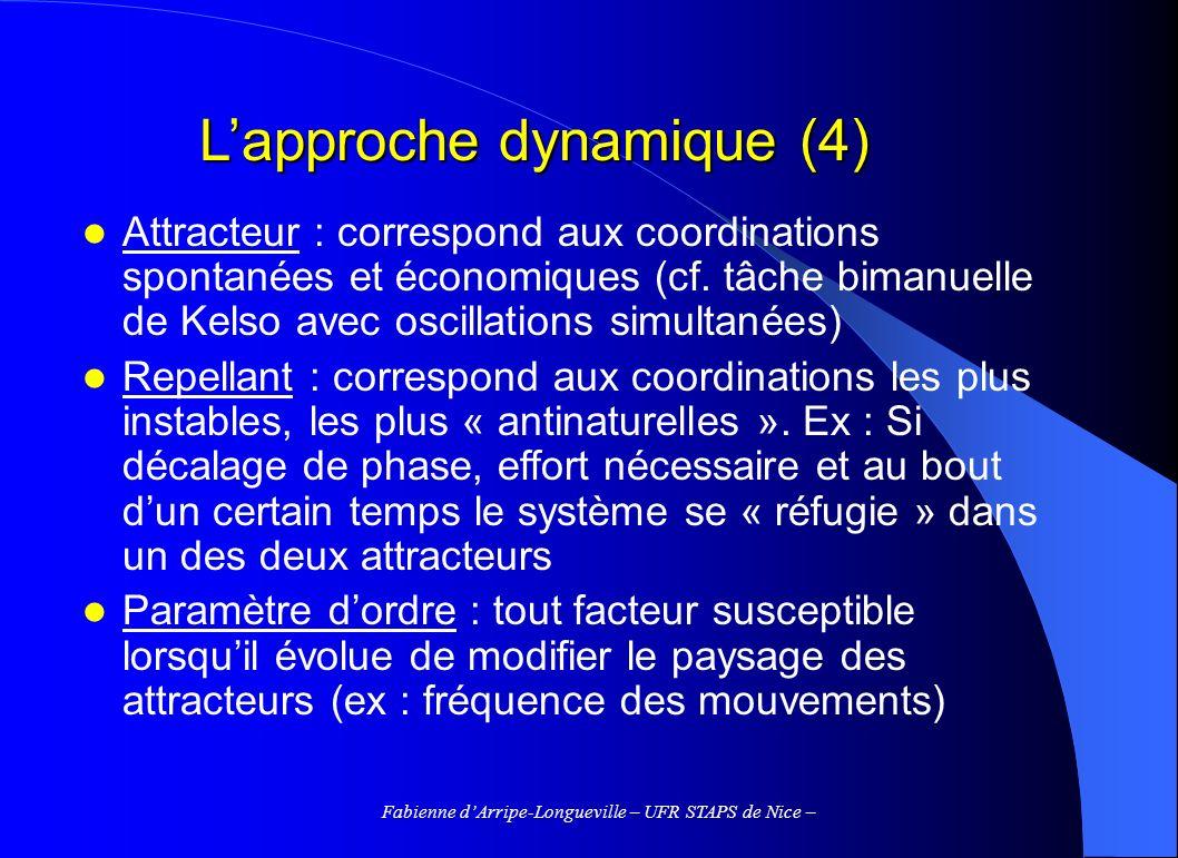 Fabienne dArripe-Longueville – UFR STAPS de Nice – Lapproche dynamique (4) Attracteur : correspond aux coordinations spontanées et économiques (cf. tâ