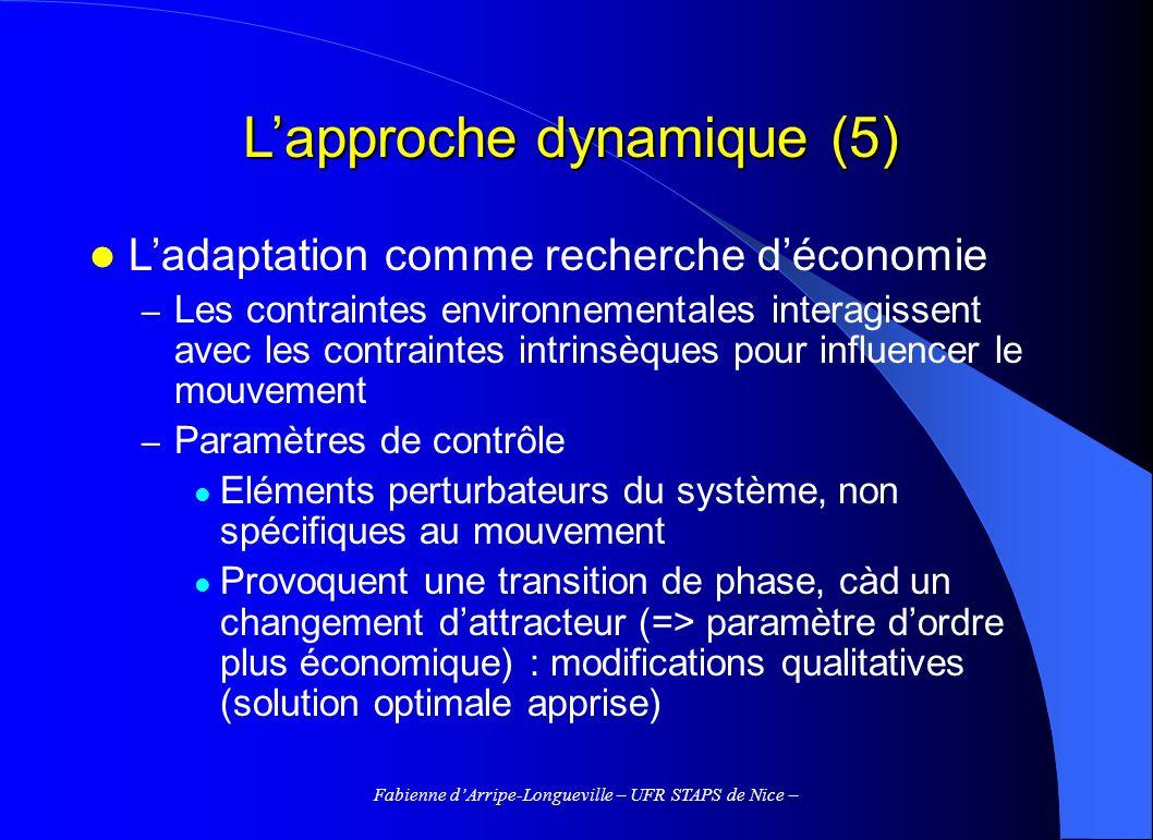 Fabienne dArripe-Longueville – UFR STAPS de Nice – Lapproche dynamique (5) Ladaptation comme recherche déconomie – Les contraintes environnementales i