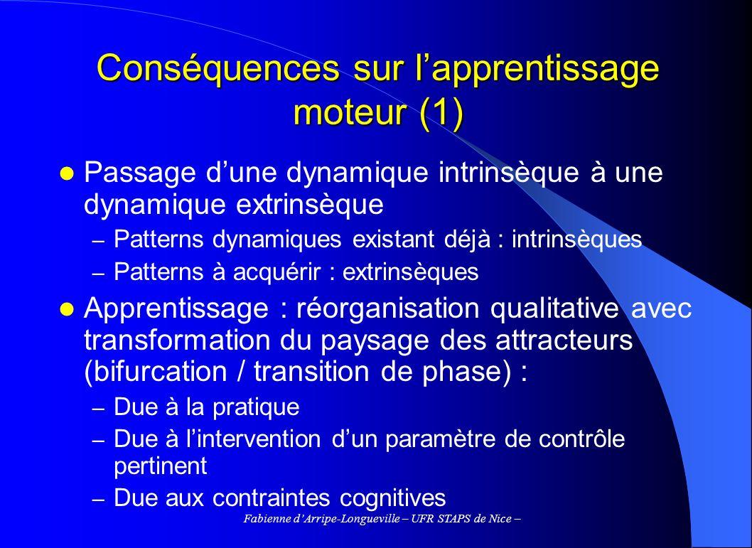 Fabienne dArripe-Longueville – UFR STAPS de Nice – Conséquences sur lapprentissage moteur (1) Passage dune dynamique intrinsèque à une dynamique extri