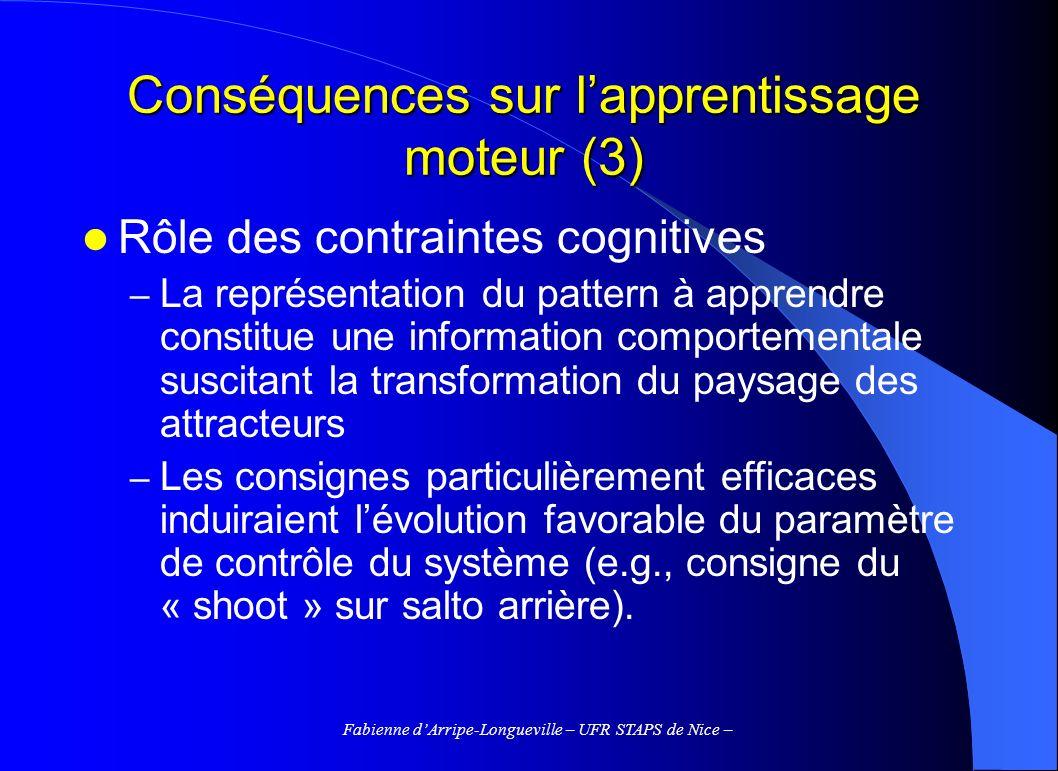 Fabienne dArripe-Longueville – UFR STAPS de Nice – Conséquences sur lapprentissage moteur (3) Rôle des contraintes cognitives – La représentation du p