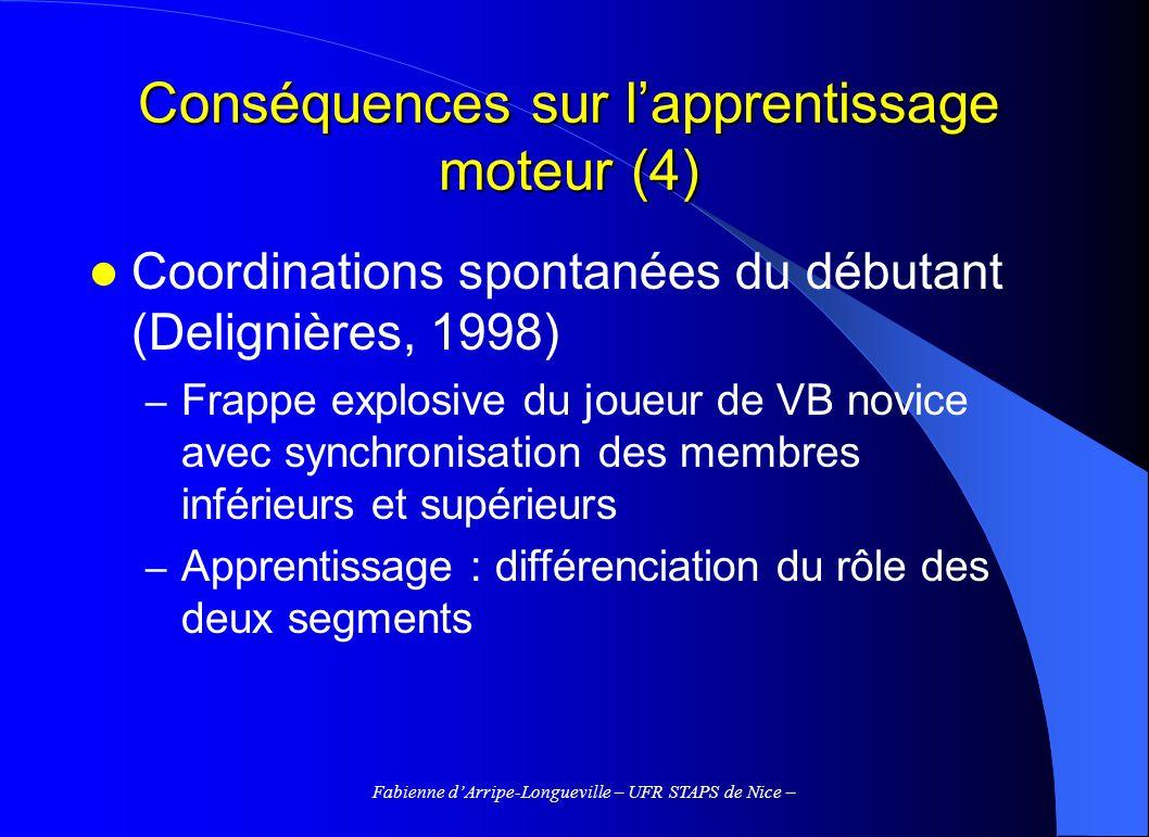 Fabienne dArripe-Longueville – UFR STAPS de Nice – Conséquences sur lapprentissage moteur (4) Coordinations spontanées du débutant (Delignières, 1998)