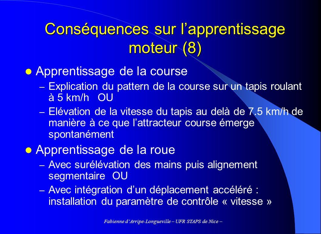 Fabienne dArripe-Longueville – UFR STAPS de Nice – Conséquences sur lapprentissage moteur (8) Apprentissage de la course – Explication du pattern de l