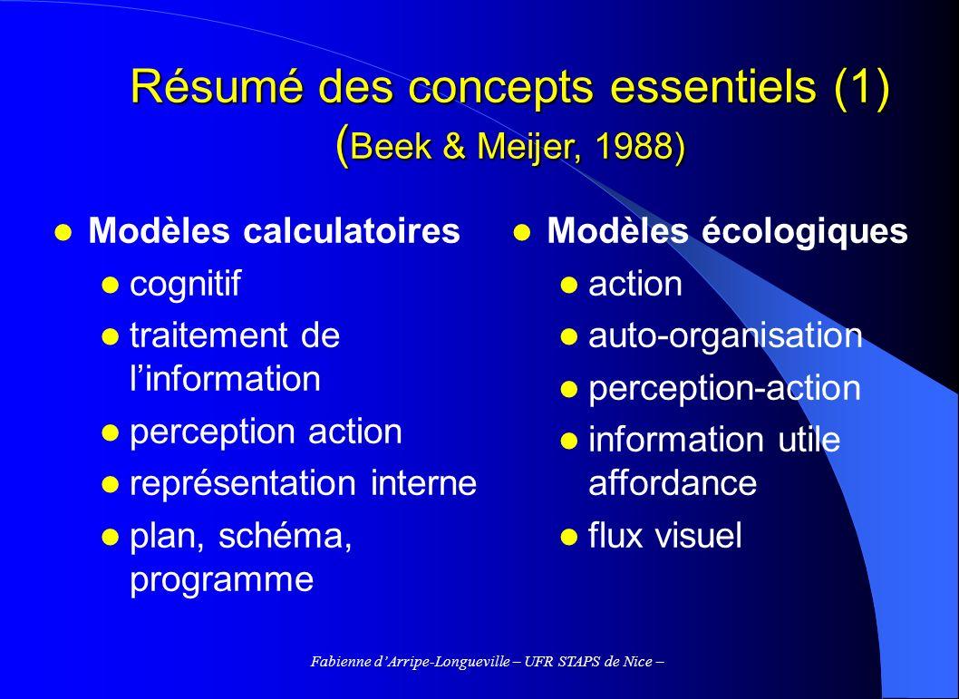 Fabienne dArripe-Longueville – UFR STAPS de Nice – Résumé des concepts essentiels (1) ( Beek & Meijer, 1988) Modèles calculatoires cognitif traitement