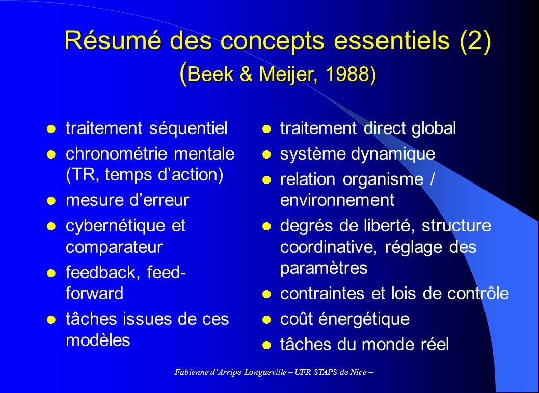 Fabienne dArripe-Longueville – UFR STAPS de Nice – Résumé des concepts essentiels (2) ( Beek & Meijer, 1988) traitement séquentiel chronométrie mental