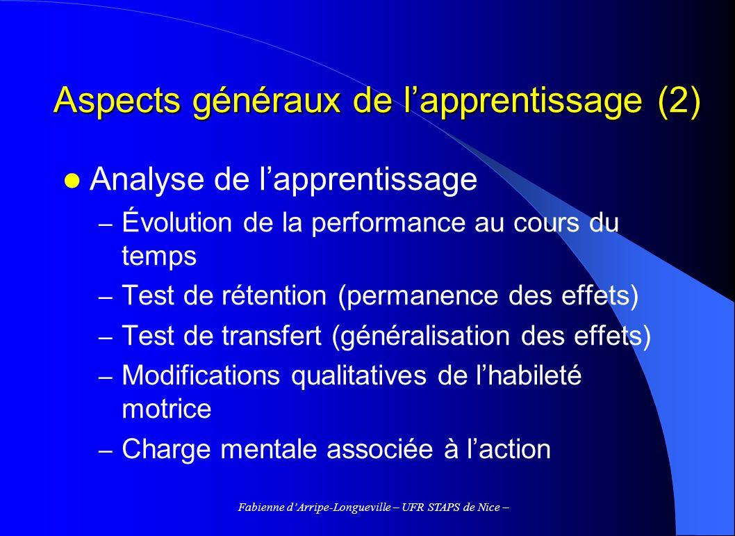 Fabienne dArripe-Longueville – UFR STAPS de Nice – Aspects généraux de lapprentissage (2) Analyse de lapprentissage – Évolution de la performance au c