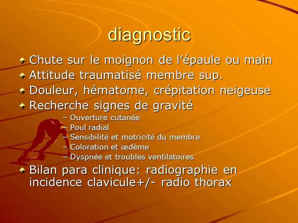 diagnostic Chute sur le moignon de lépaule ou main Attitude traumatisé membre sup. Douleur, hématome, crépitation neigeuse Recherche signes de gravité