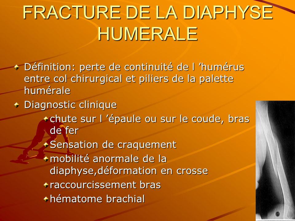 Définition: perte de continuité de l humérus entre col chirurgical et piliers de la palette humérale Diagnostic clinique chute sur l épaule ou sur le