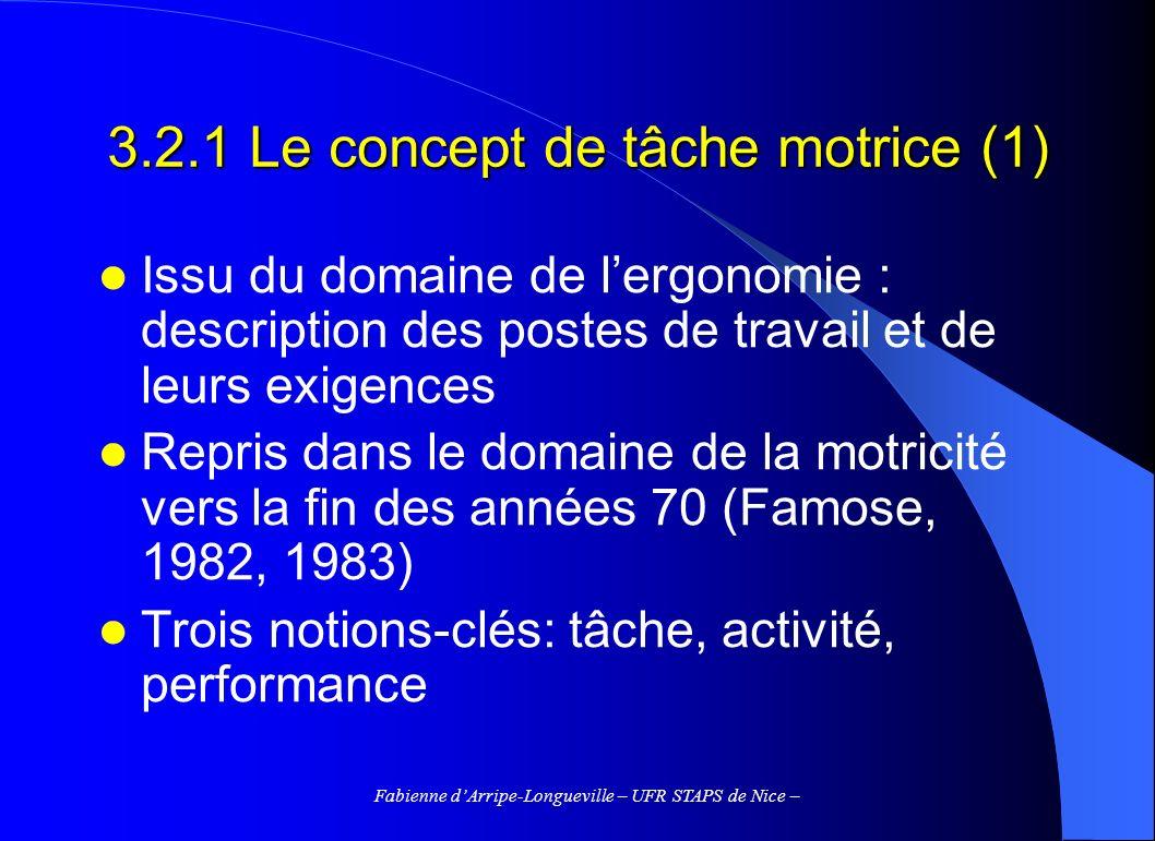 Fabienne dArripe-Longueville – UFR STAPS de Nice – 3.2.1 Le concept de tâche motrice (1) Issu du domaine de lergonomie : description des postes de tra