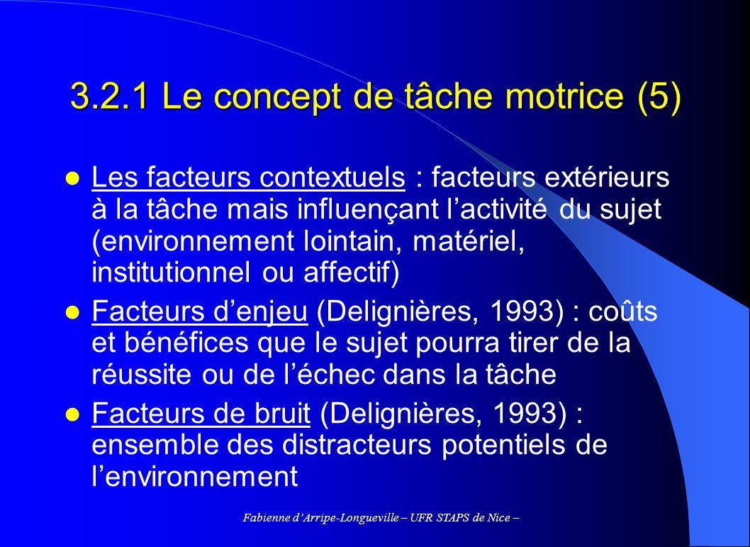 Fabienne dArripe-Longueville – UFR STAPS de Nice – 3.2.1 Le concept de tâche motrice (5) Les facteurs contextuels : facteurs extérieurs à la tâche mai