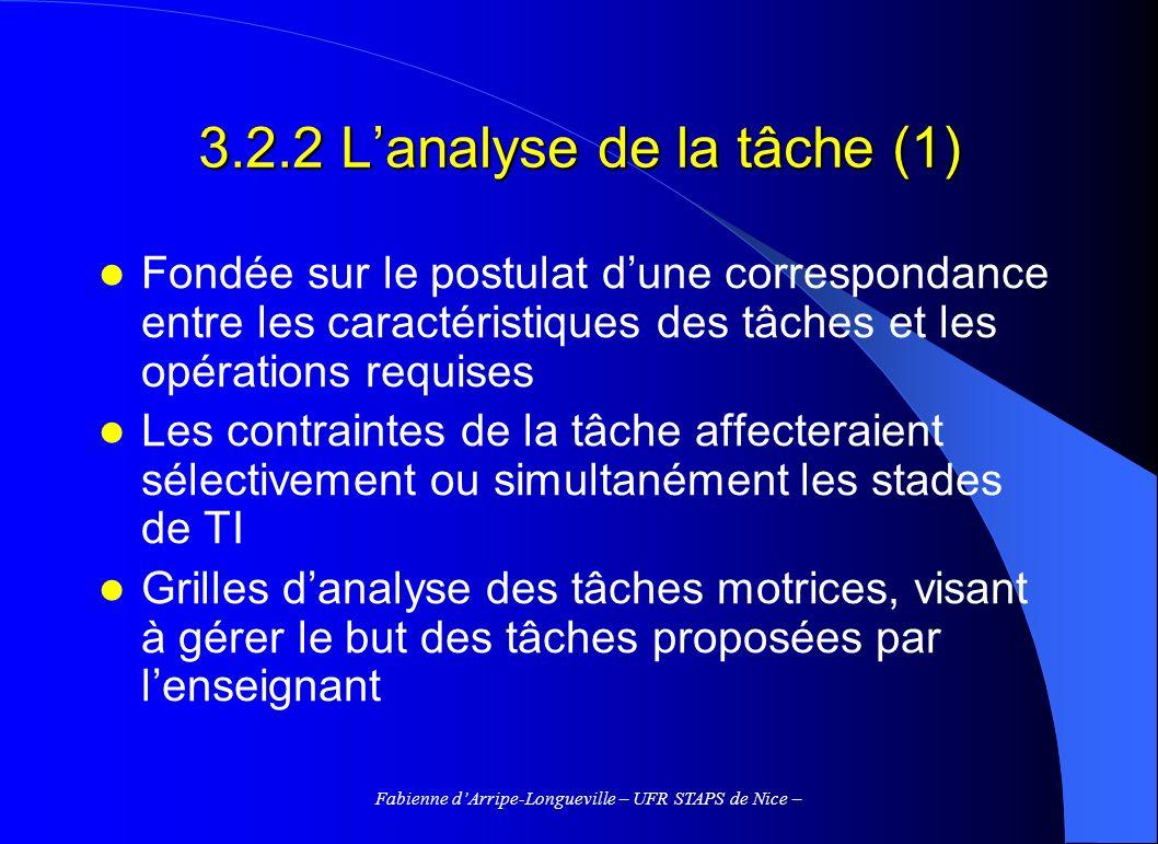 Fabienne dArripe-Longueville – UFR STAPS de Nice – 3.2.2 Lanalyse de la tâche (1) Fondée sur le postulat dune correspondance entre les caractéristique