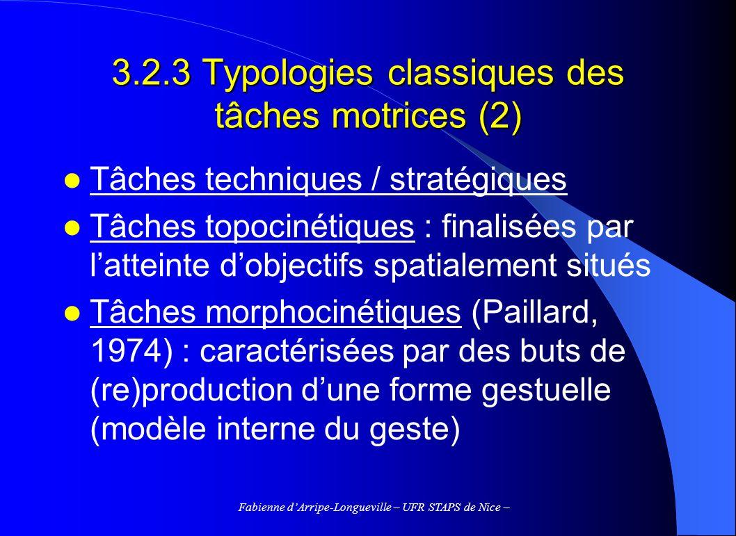 Fabienne dArripe-Longueville – UFR STAPS de Nice – 3.2.3 Typologies classiques des tâches motrices (2) Tâches techniques / stratégiques Tâches topocin