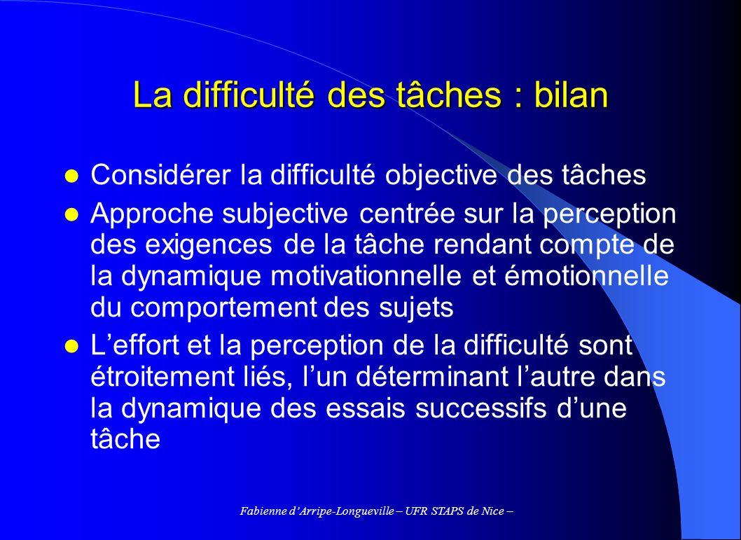 Fabienne dArripe-Longueville – UFR STAPS de Nice – La difficulté des tâches : bilan Considérer la difficulté objective des tâches Approche subjective