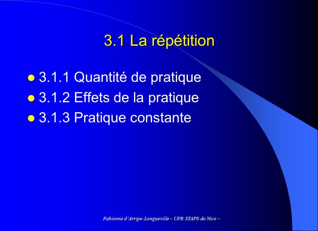 Fabienne dArripe-Longueville – UFR STAPS de Nice – 3.1.1 La quantité de pratique (1) La pratique serait la variable prédominante dans les apprentissages moteurs (Schmidt, 1982) La pratique mentale (PM) peut favoriser la pratique physique (PP), mais en général PP > PM seule « Presque toujours la pratique apporte des résultats, et davantage de pratique, davantage damélioration » (Leplat, 1988) La pratique répétitive peut être aussi efficace pour la performance que la pratique variable (Bertsch & Reynaud, 1988), si le nombre dessais est suffisant