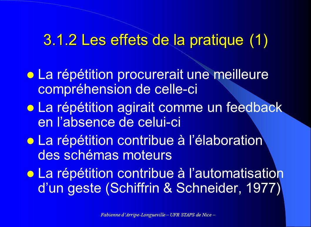 Fabienne dArripe-Longueville – UFR STAPS de Nice – 3.1.2 Les effets de la pratique (2) Lacquisition de routines est donc liée à la quantité de répétition de lhabileté Veiller à son caractère adaptatif (pour éviter les stéréotypes) Les notions de pratique constante et de pratique variable associées avec celle de quantité de pratique sont donc au centre des débats sur les effets de la pratique