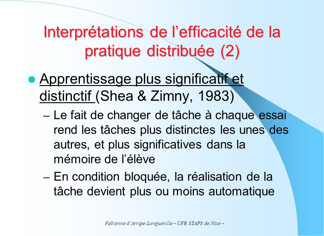 Fabienne dArripe-Longueville – UFR STAPS de Nice – Interprétations de lefficacité de la pratique distribuée (2) Apprentissage plus significatif et dis