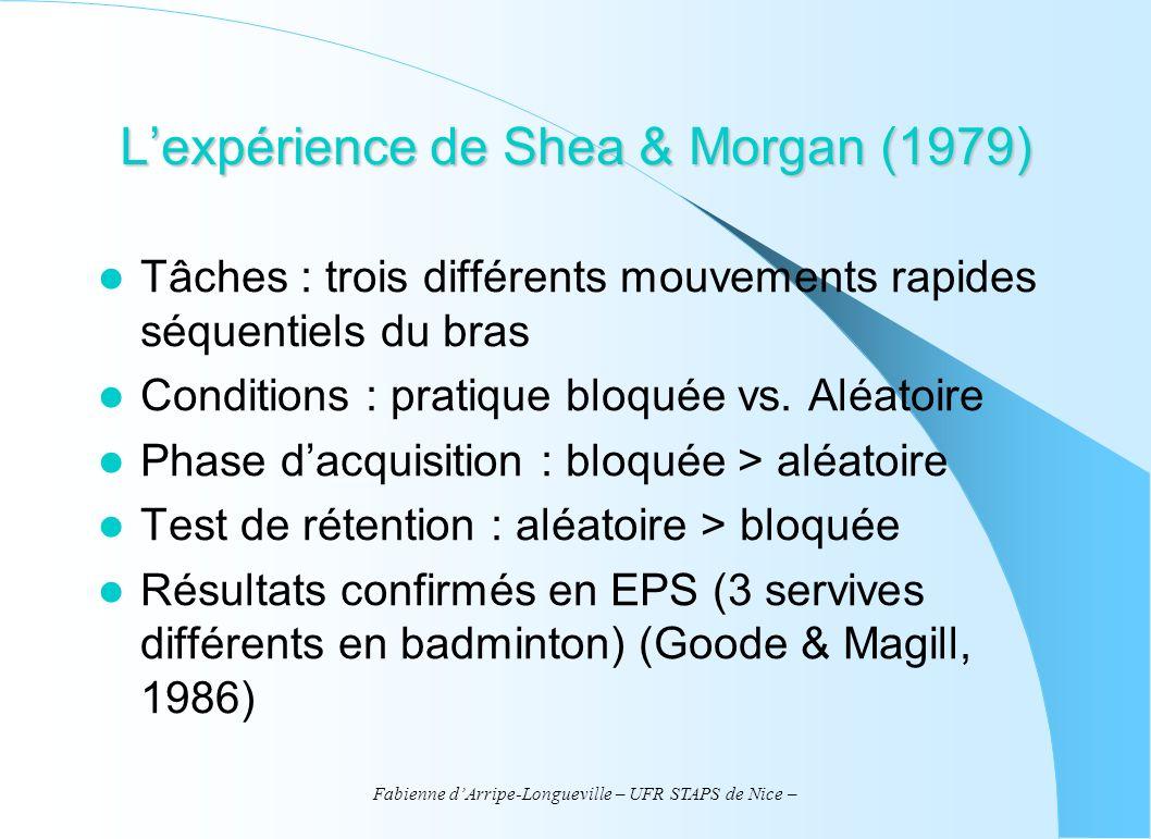 Fabienne dArripe-Longueville – UFR STAPS de Nice – Lexpérience de Shea & Morgan (1979) Tâches : trois différents mouvements rapides séquentiels du bra