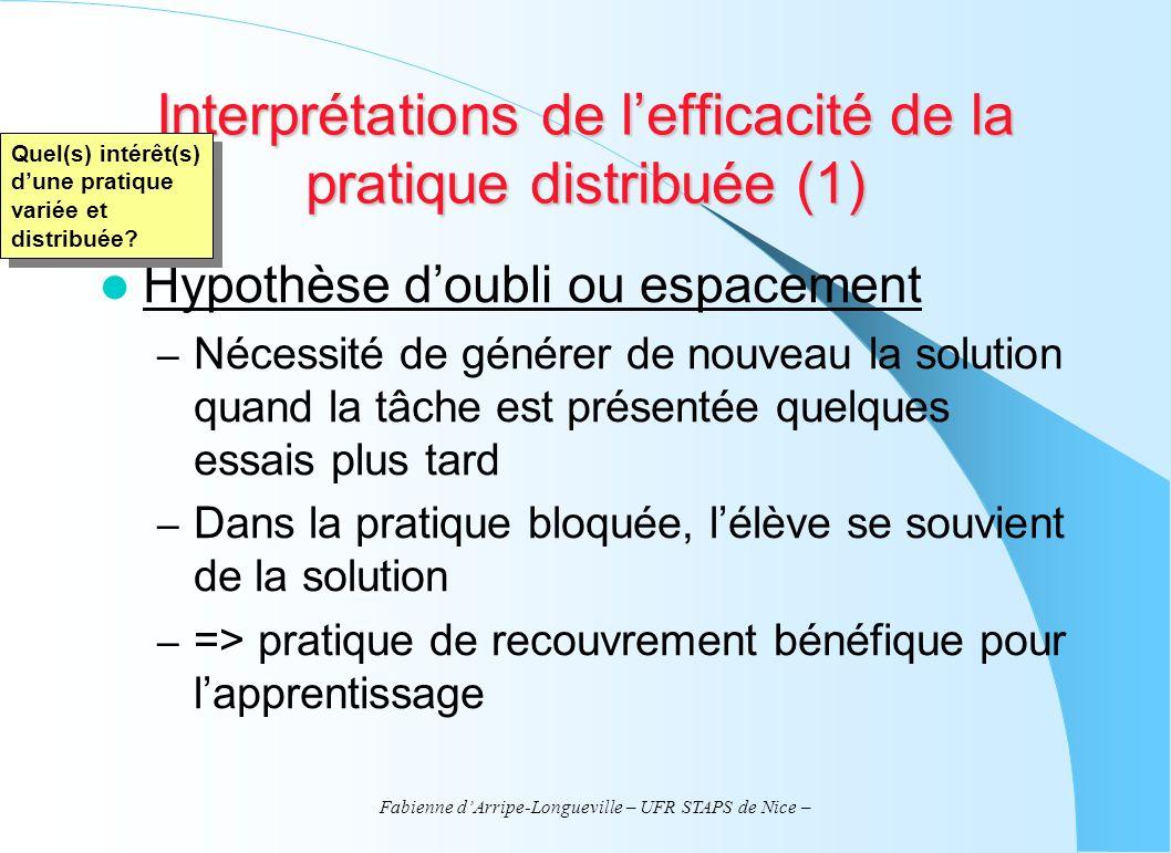 Fabienne dArripe-Longueville – UFR STAPS de Nice – Interprétations de lefficacité de la pratique distribuée (1) Hypothèse doubli ou espacement – Néces