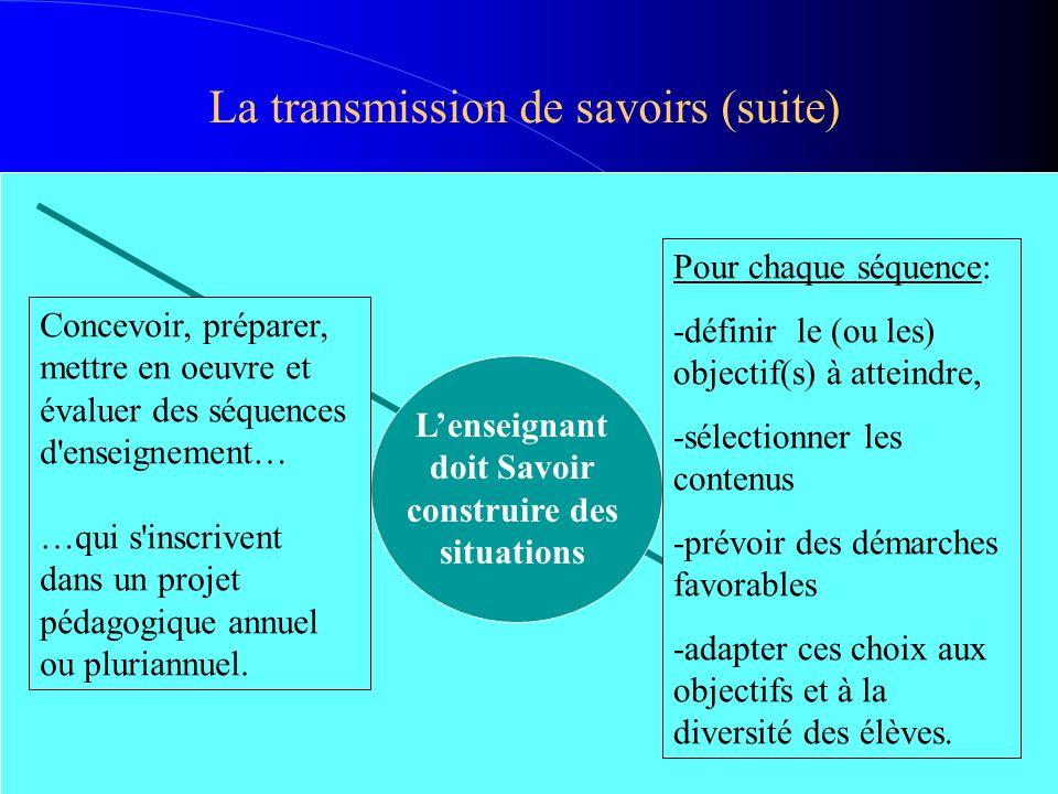 La transmission de savoirs (suite) Lenseignant doit Savoir construire des situations Concevoir, préparer, mettre en oeuvre et évaluer des séquences d'