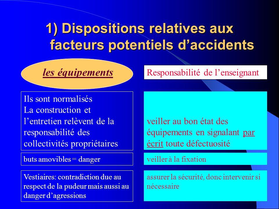 1) Dispositions relatives aux facteurs potentiels daccidents les équipements Responsabilité de lenseignant Ils sont normalisés La construction et lent