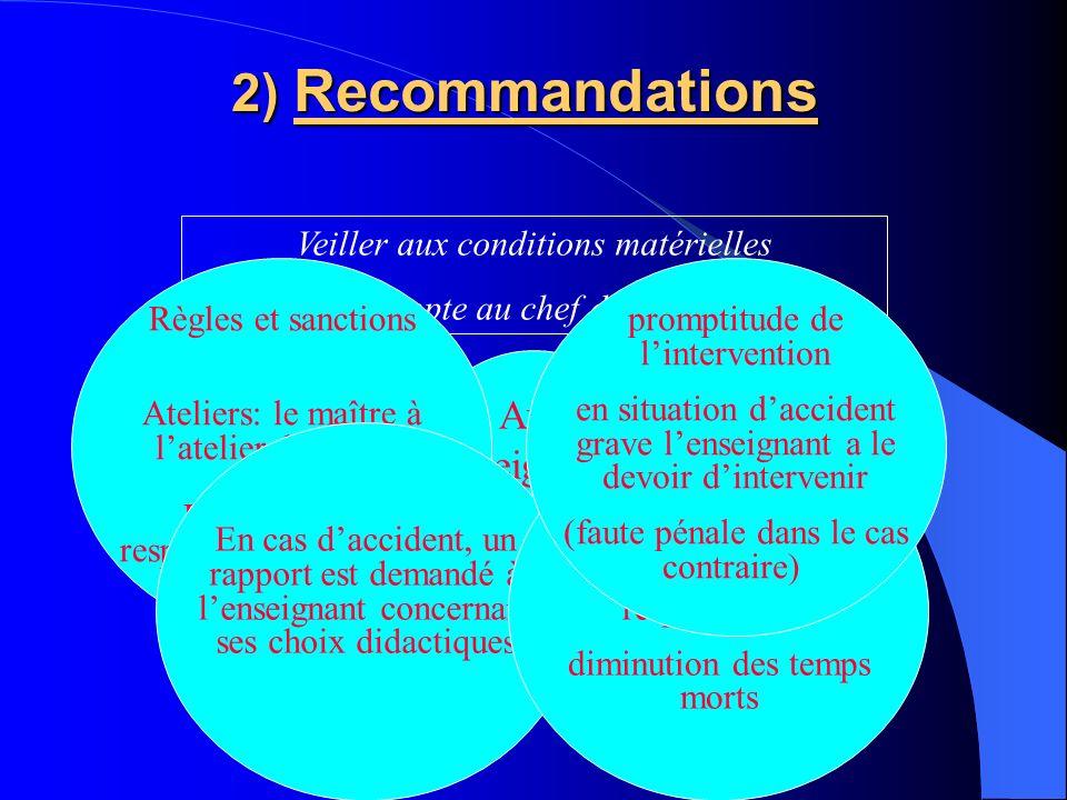 2) Recommandations Aux enseignants Veiller aux conditions matérielles Rendre compte au chef détablissement Préciser les consignes données aux élèves L