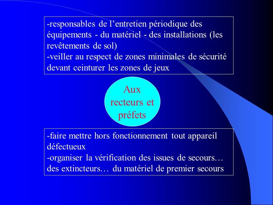 Aux recteurs et préfets -responsables de lentretien périodique des équipements - du matériel - des installations (les revêtements de sol) -veiller au