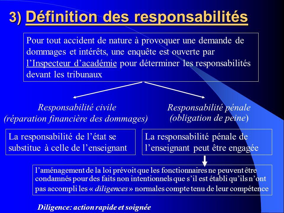 3) Définition des responsabilités Pour tout accident de nature à provoquer une demande de dommages et intérêts, une enquête est ouverte par lInspecteu