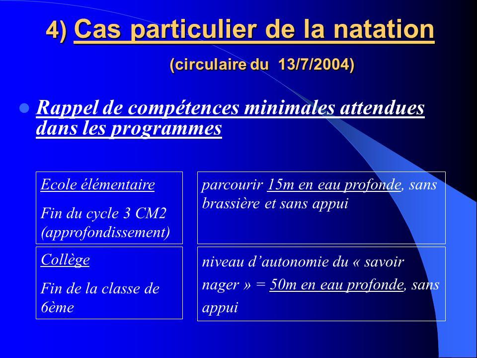4) Cas particulier de la natation (circulaire du 13/7/2004) Ecole élémentaire Fin du cycle 3 CM2 (approfondissement) parcourir 15m en eau profonde, sa
