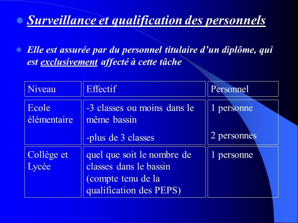 Surveillance et qualification des personnels Elle est assurée par du personnel titulaire dun diplôme, qui est exclusivement affecté à cette tâche Nive
