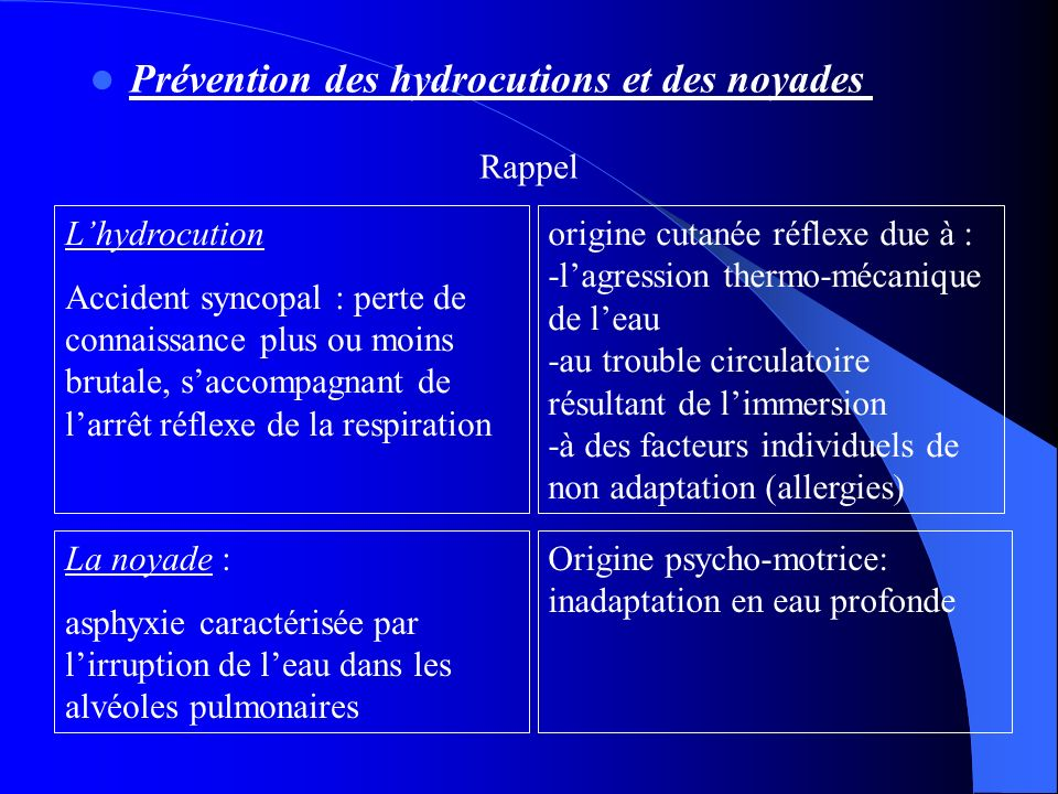 Prévention des hydrocutions et des noyades Lhydrocution Accident syncopal : perte de connaissance plus ou moins brutale, saccompagnant de larrêt réfle