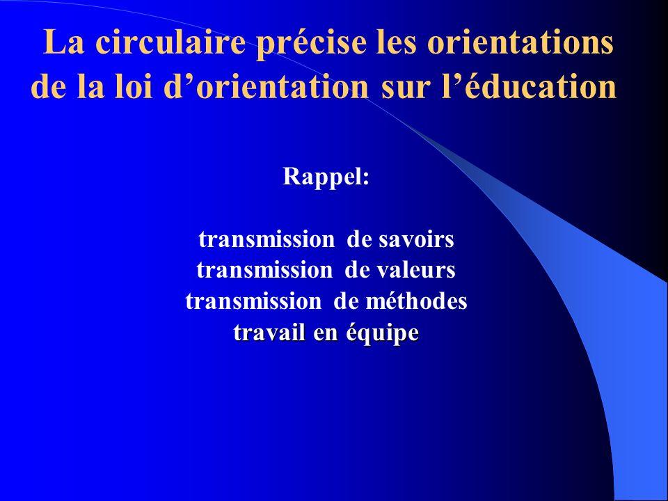 La circulaire précise les orientations de la loi dorientation sur léducation Rappel: transmission de savoirs transmission de valeurs transmission de m