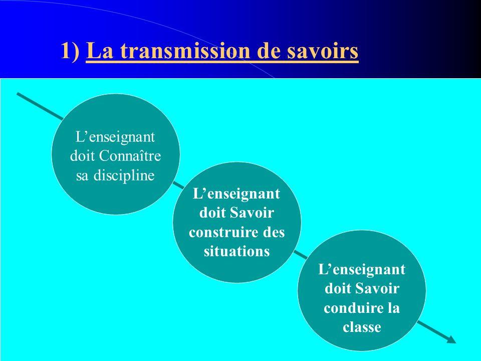 1) La transmission de savoirs Lenseignant doit Connaître sa discipline Lenseignant doit Savoir construire des situations Lenseignant doit Savoir condu