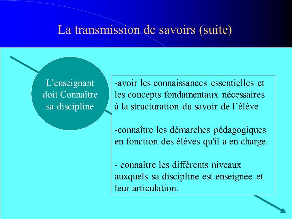 La transmission de savoirs (suite) Lenseignant doit Connaître sa discipline -avoir les connaissances essentielles et les concepts fondamentaux nécessa