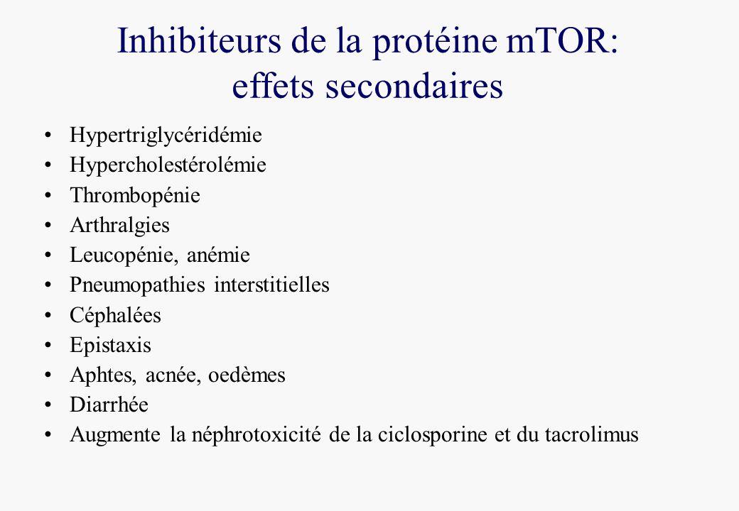 Hypertriglycéridémie Hypercholestérolémie Thrombopénie Arthralgies Leucopénie, anémie Pneumopathies interstitielles Céphalées Epistaxis Aphtes, acnée,