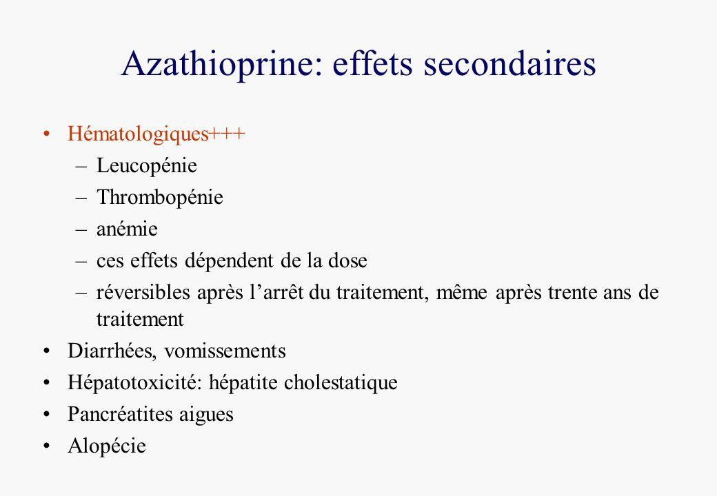 Azathioprine: effets secondaires Hématologiques+++ –Leucopénie –Thrombopénie –anémie –ces effets dépendent de la dose –réversibles après larrêt du traitement, même après trente ans de traitement Diarrhées, vomissements Hépatotoxicité: hépatite cholestatique Pancréatites aigues Alopécie