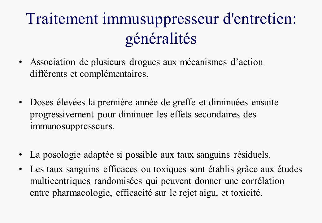 Traitement immusuppresseur d'entretien: généralités Association de plusieurs drogues aux mécanismes daction différents et complémentaires. Doses élevé