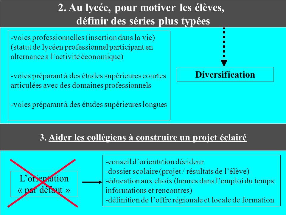 2. Au lycée, pour motiver les élèves, définir des séries plus typées Diversification -voies professionnelles (insertion dans la vie) (statut de lycéen