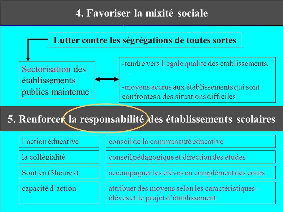 4. Favoriser la mixité sociale Lutter contre les ségrégations de toutes sortes Sectorisation des établissements publics maintenue -tendre vers légale