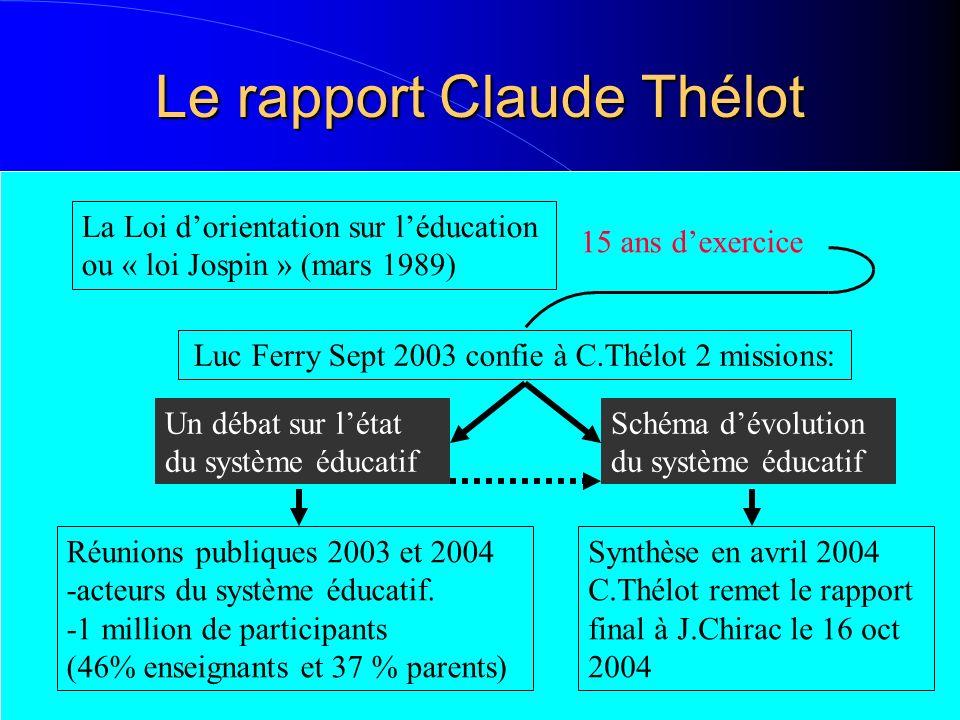 Le rapport Claude Thélot La Loi dorientation sur léducation ou « loi Jospin » (mars 1989) Luc Ferry Sept 2003 confie à C.Thélot 2 missions: Réunions p
