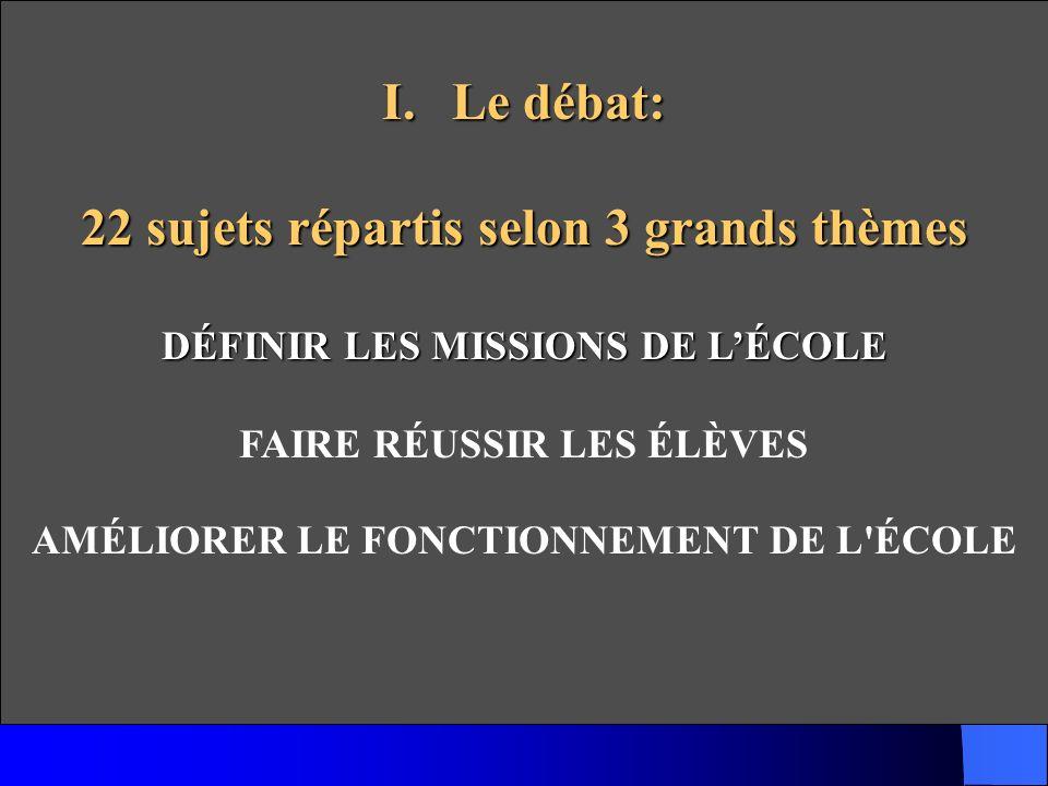 I.Le débat: 22 sujets répartis selon 3 grands thèmes DÉFINIR LES MISSIONS DE LÉCOLE FAIRE RÉUSSIR LES ÉLÈVES AMÉLIORER LE FONCTIONNEMENT DE L'ÉCOLE