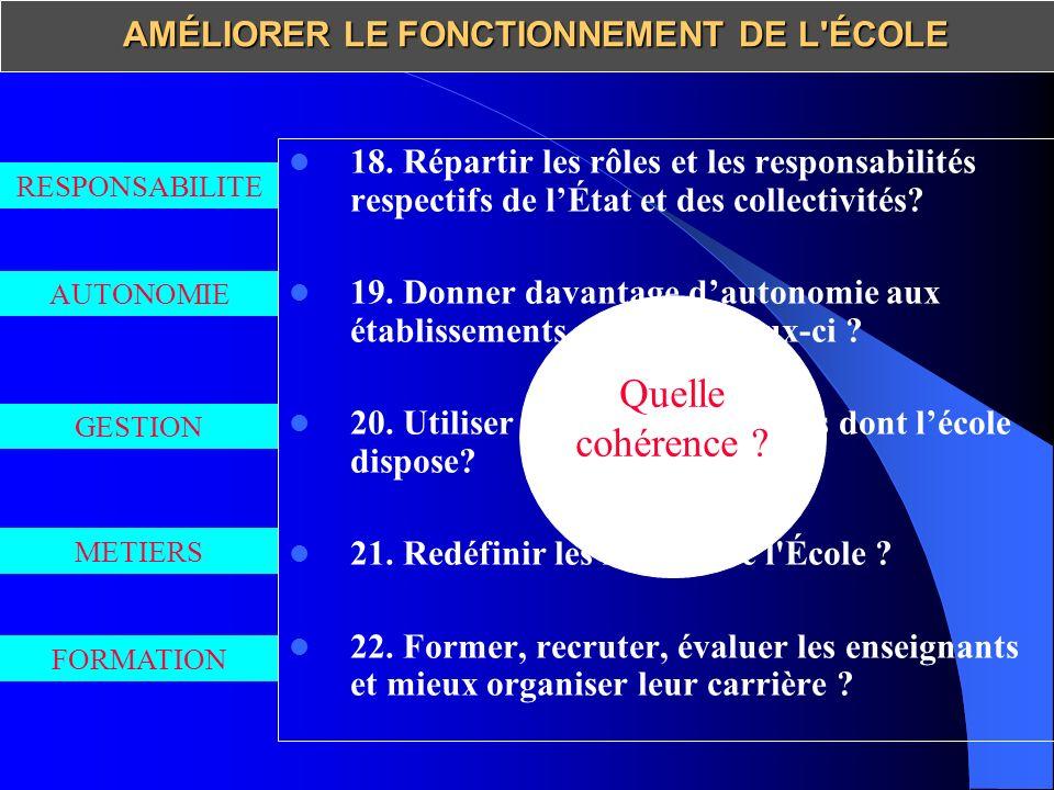 AMÉLIORER LE FONCTIONNEMENT DE L'ÉCOLE 18. Répartir les rôles et les responsabilités respectifs de lÉtat et des collectivités? 19. Donner davantage da