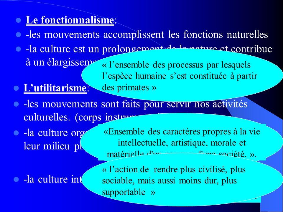 Le fonctionnalisme: -les mouvements accomplissent les fonctions naturelles -la culture est un prolongement de la nature et contribue à un élargissemen