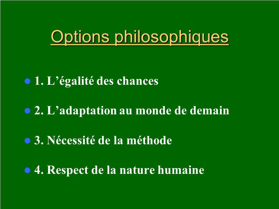 Options philosophiques 1. Légalité des chances 2. Ladaptation au monde de demain 3. Nécessité de la méthode 4. Respect de la nature humaine