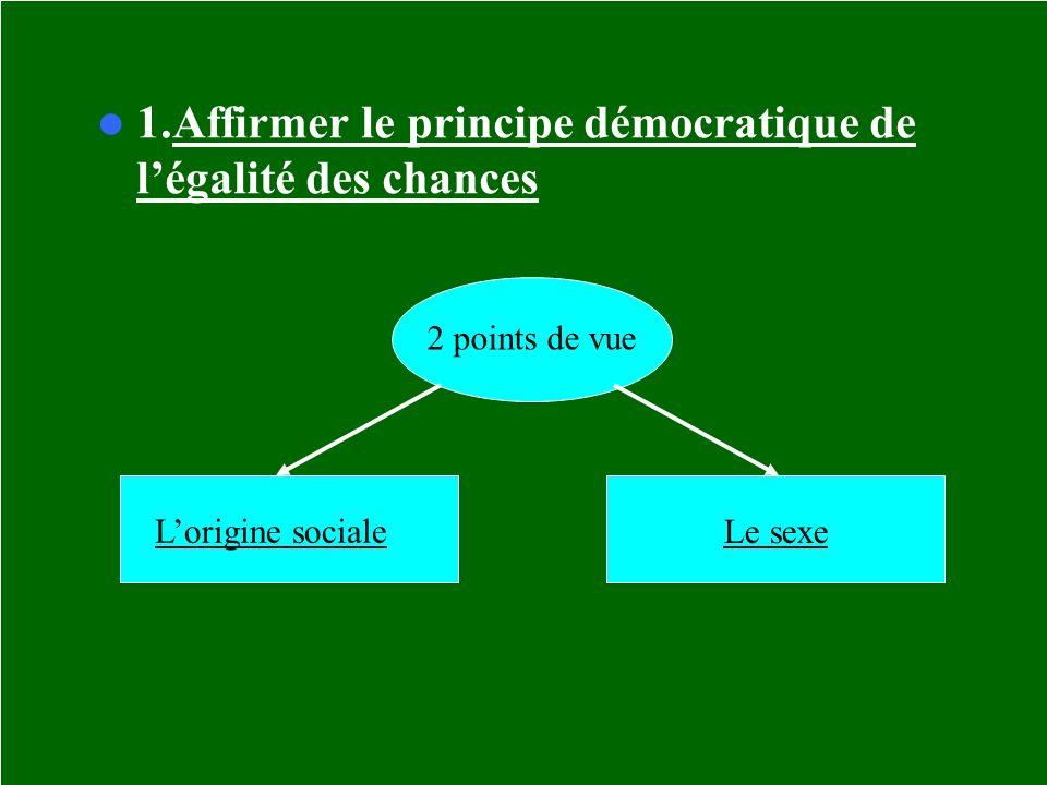1.Affirmer le principe démocratique de légalité des chances 2 points de vue Lorigine sociale Le sexe