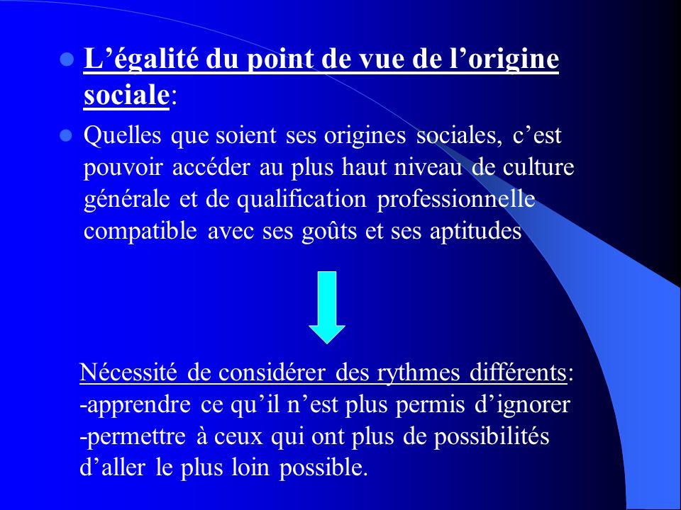 Légalité du point de vue de lorigine sociale: Quelles que soient ses origines sociales, cest pouvoir accéder au plus haut niveau de culture générale e