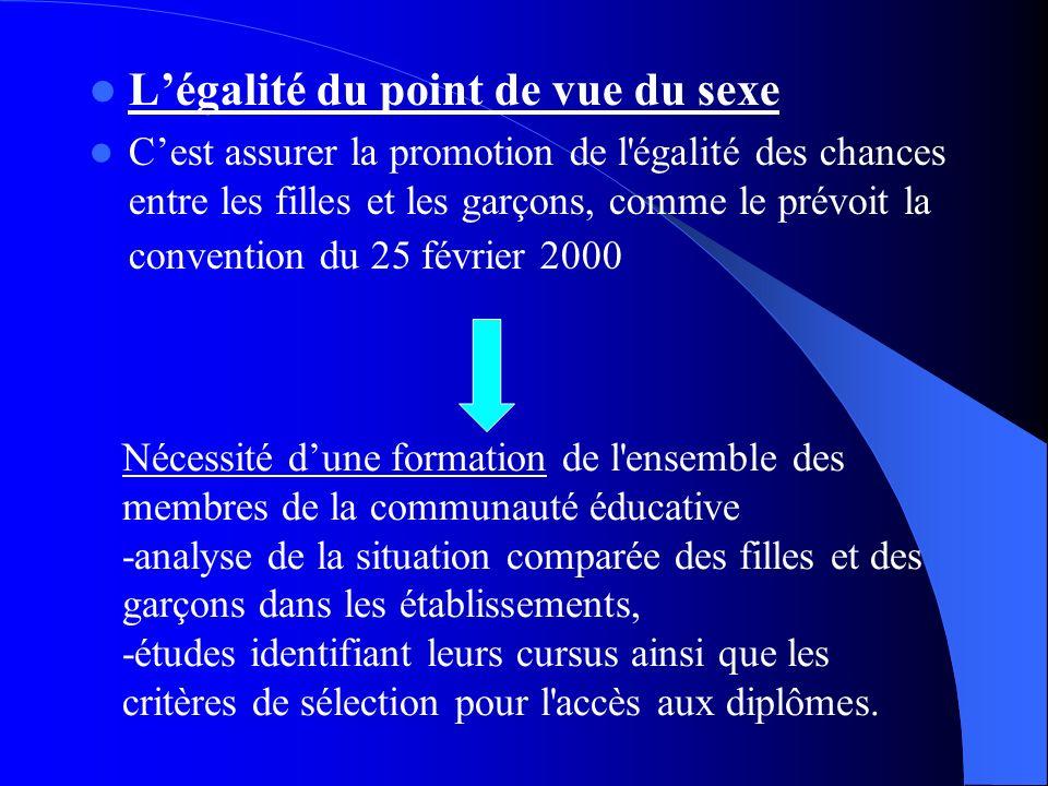 Légalité du point de vue du sexe Cest assurer la promotion de l'égalité des chances entre les filles et les garçons, comme le prévoit la convention du