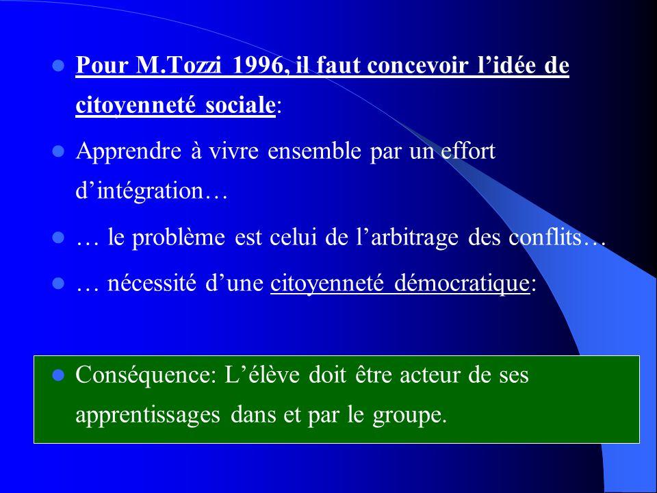 Pour M.Tozzi 1996, il faut concevoir lidée de citoyenneté sociale: Apprendre à vivre ensemble par un effort dintégration… … le problème est celui de l