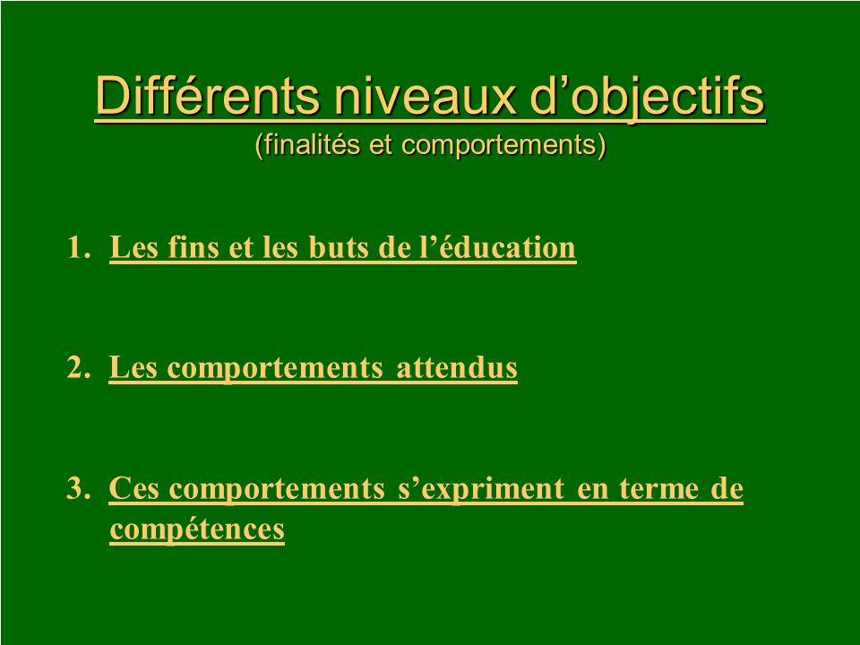 Différents niveaux dobjectifs (finalités et comportements) 1.Les fins et les buts de léducation 2. Les comportements attendus 3. Ces comportements sex
