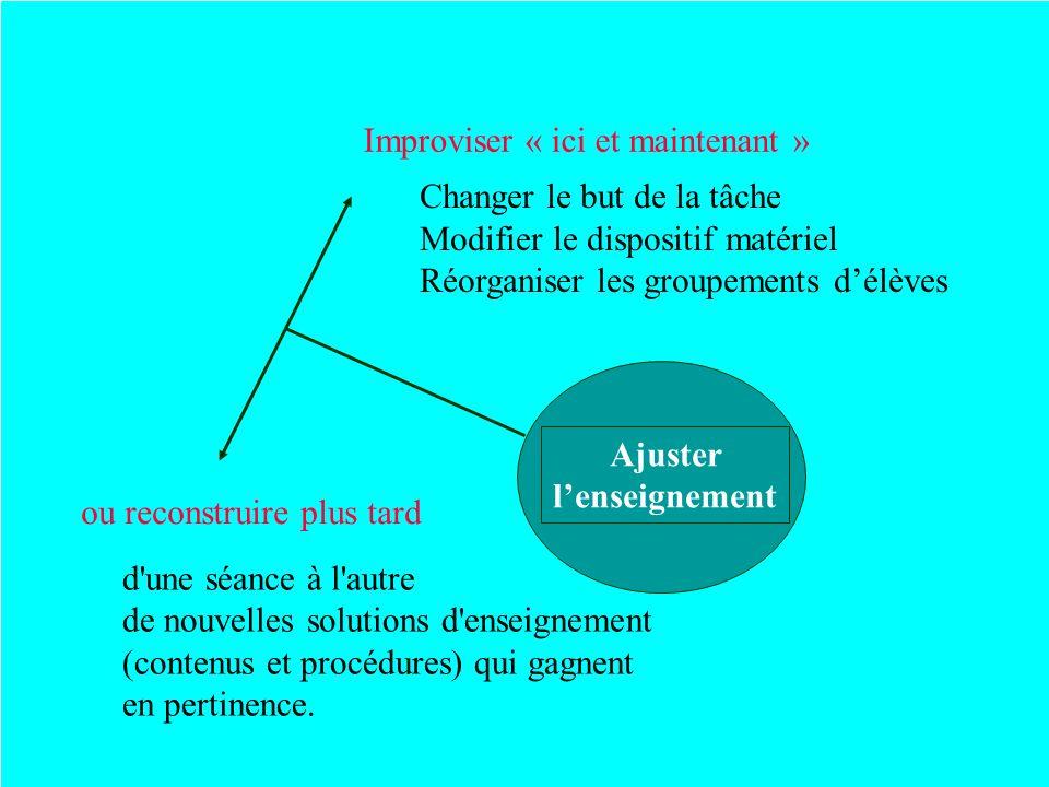 Ajuster lenseignement ou reconstruire plus tard Improviser « ici et maintenant » Changer le but de la tâche Modifier le dispositif matériel Réorganise