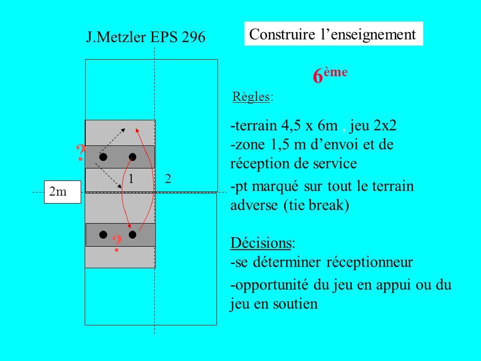 6 ème Règles: ? 2m 12 J.Metzler EPS 296 -terrain 4,5 x 6m, jeu 2x2 -zone 1,5 m denvoi et de réception de service -opportunité du jeu en appui ou du je